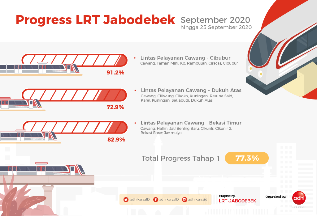 (Microsite) Progress Proyek_September-01